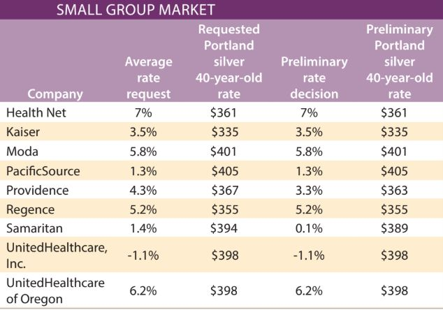 2021 Preview: Health Insurance Plans Up Slightly | The ...